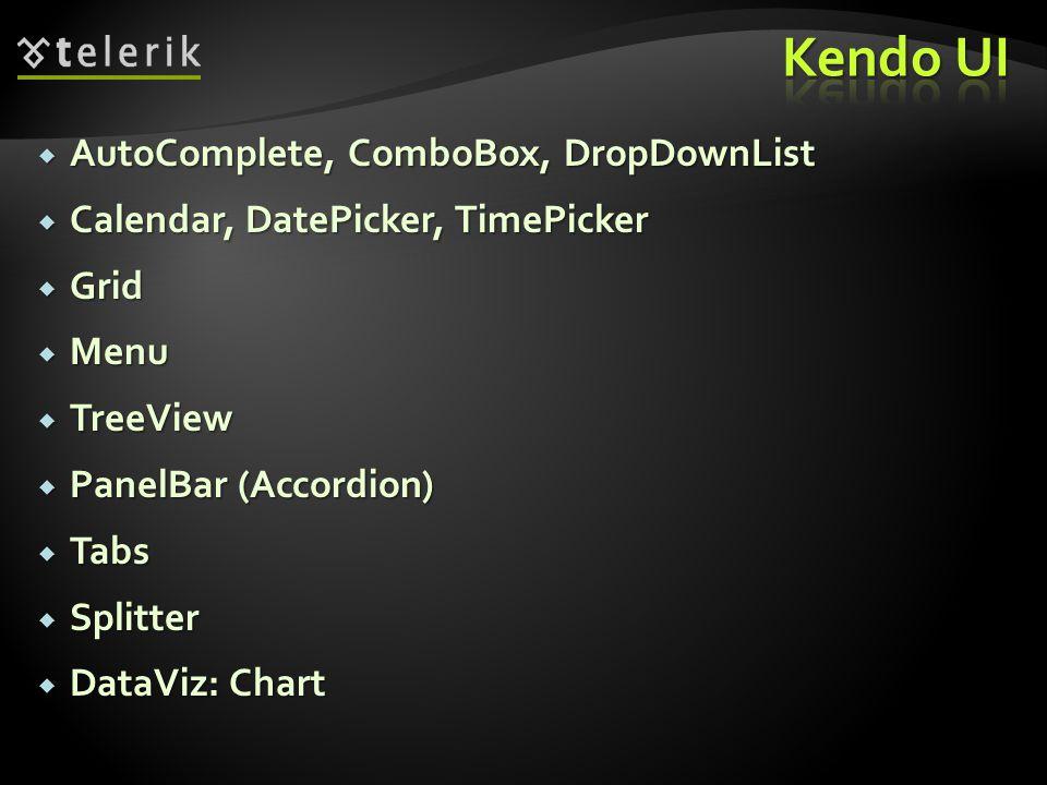  AutoComplete, ComboBox, DropDownList  Calendar, DatePicker, TimePicker  Grid  Menu  TreeView  PanelBar (Accordion)  Tabs  Splitter  DataViz: Chart