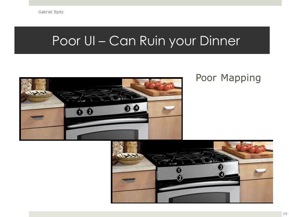 Poor UI – Can Ruin your Dinner Gabriel Spitz 15 Poor Mapping