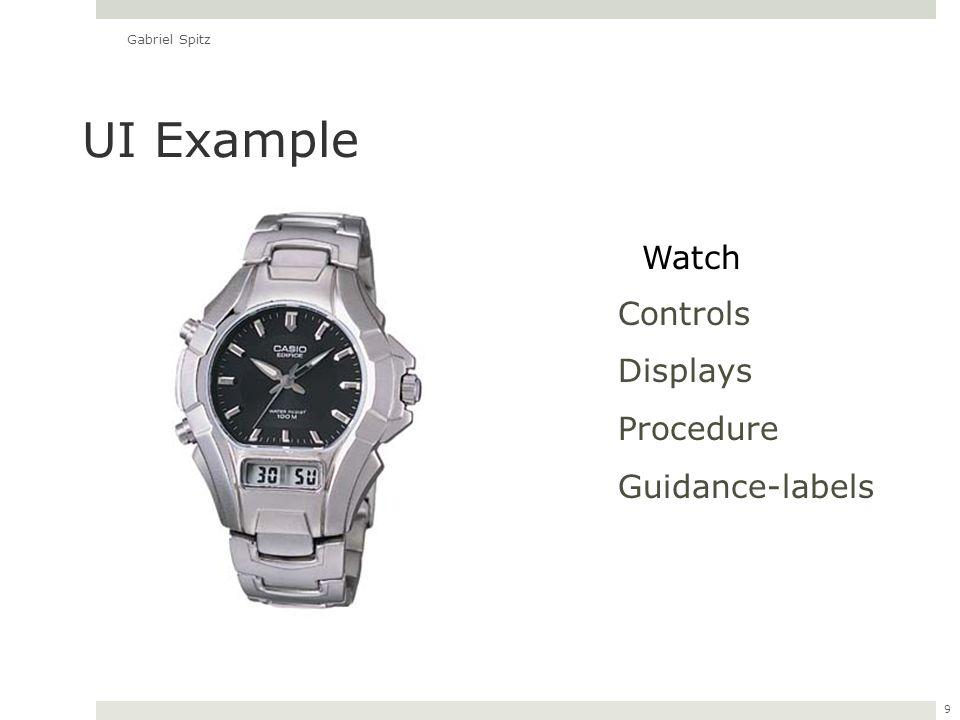 UI Example Gabriel Spitz 10 Telephone Controls Displays Procedure Guidance- labels