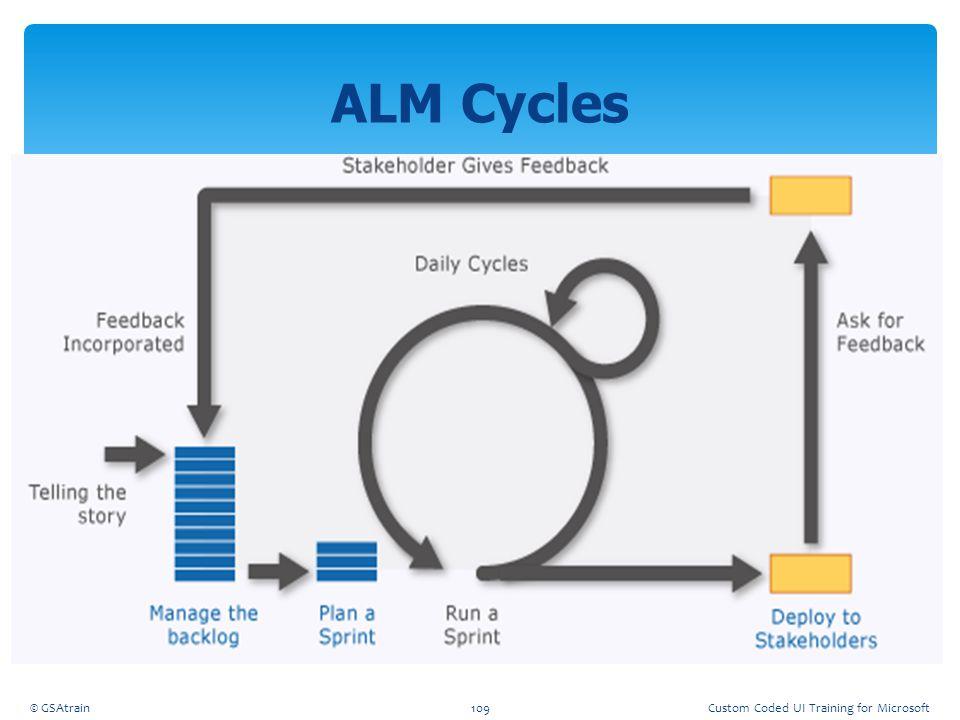 ALM Cycles © GSAtrain109Custom Coded UI Training for Microsoft