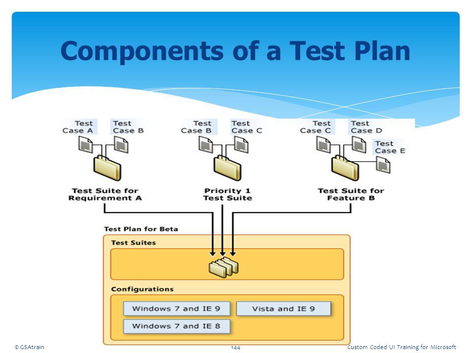 Components of a Test Plan © GSAtrain144Custom Coded UI Training for Microsoft
