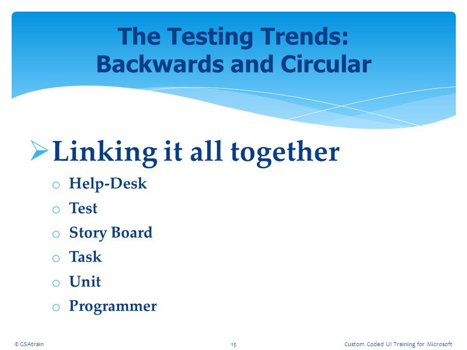  Linking it all together o Help-Desk o Test o Story Board o Task o Unit o Programmer The Testing Trends: Backwards and Circular © GSAtrain15Custom Co