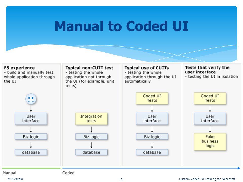 Manual to Coded UI © GSAtrain151Custom Coded UI Training for Microsoft