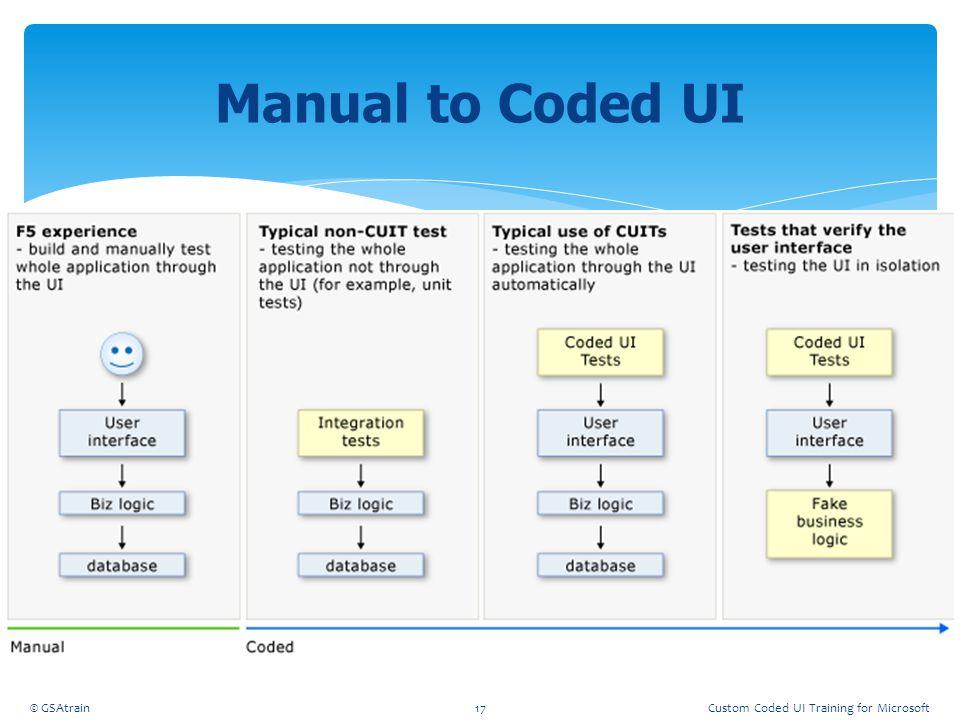 Manual to Coded UI © GSAtrain17Custom Coded UI Training for Microsoft