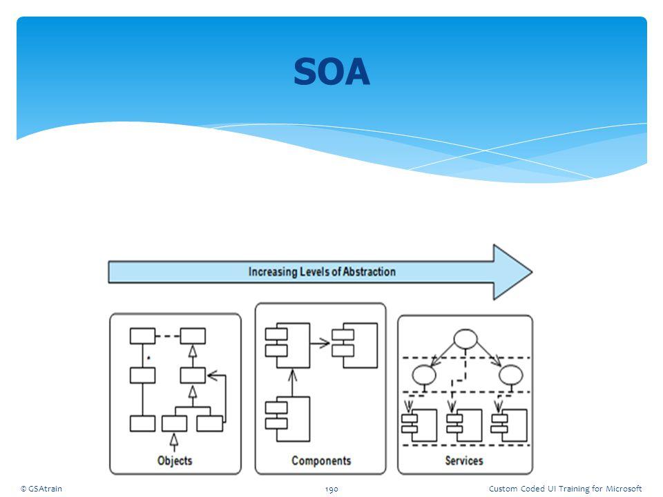 SOA © GSAtrain190Custom Coded UI Training for Microsoft