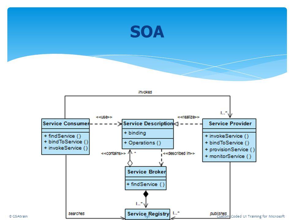 SOA © GSAtrain191Custom Coded UI Training for Microsoft