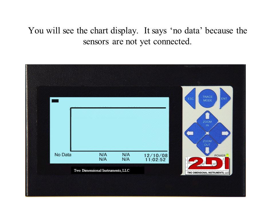 You will see the chart display. It says 'no data' because the sensors are not yet connected. Two Dimensional Instruments, LLC