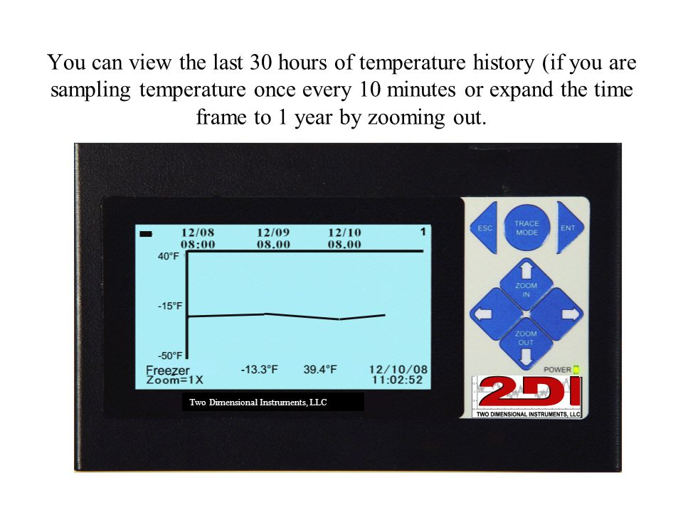 You can view the last 30 hours of temperature history (if you are sampling temperature once every 10 minutes or expand the time frame to 1 year by zoo