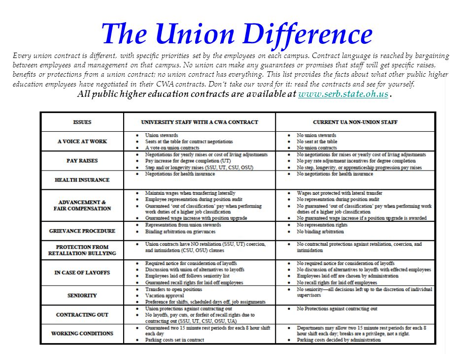 The Union Difference Every union contract is different, with specific priorities set by the employees on each campus.
