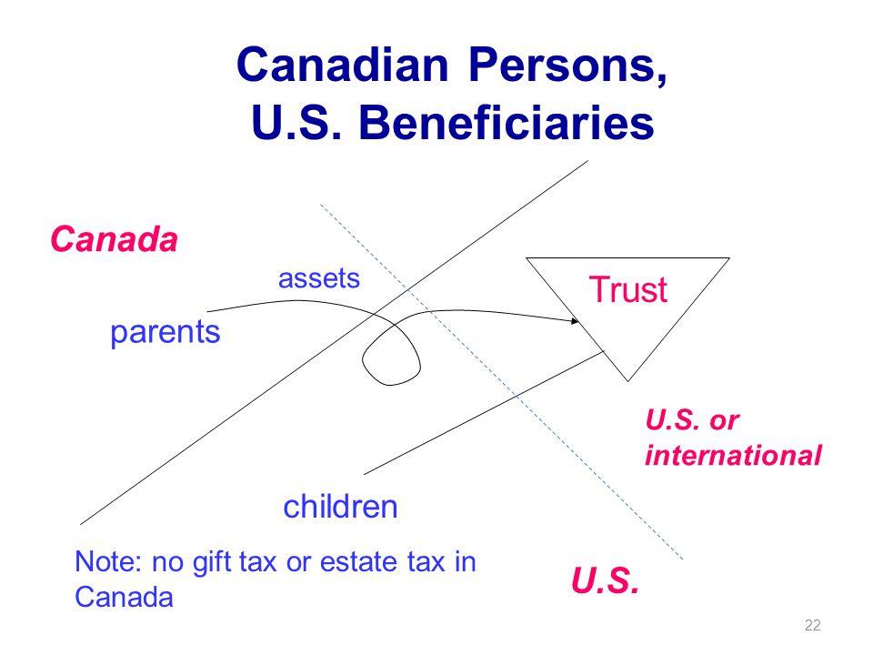 22 Canadian Persons, U.S. Beneficiaries children parents Canada U.S.
