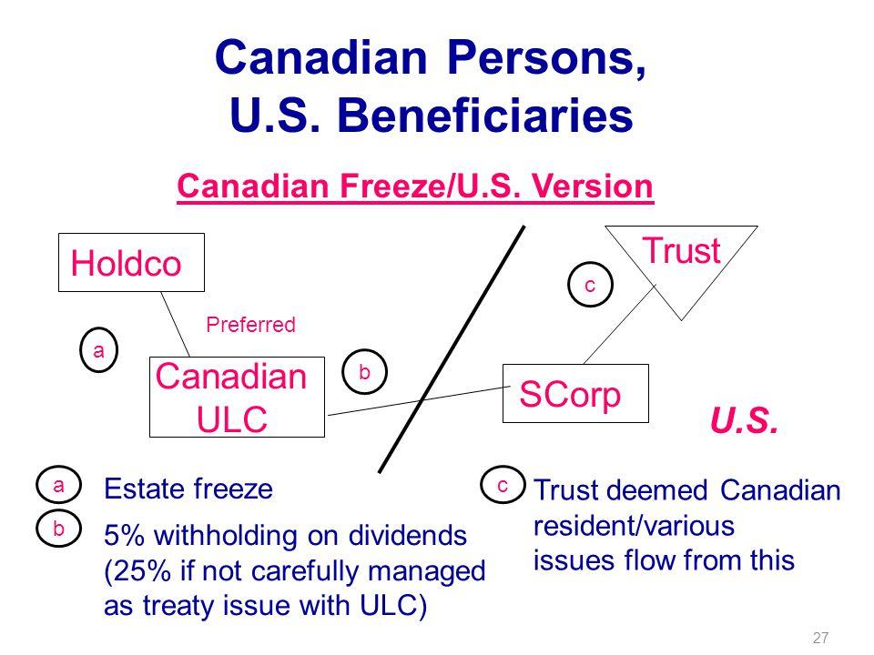 27 Canadian Persons, U.S. Beneficiaries Preferred U.S.