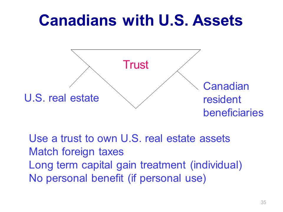 35 Canadians with U.S. Assets Use a trust to own U.S.