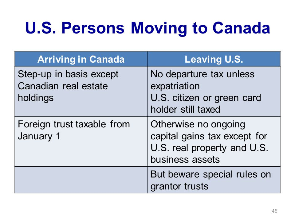 U.S. Persons Moving to Canada Arriving in CanadaLeaving U.S.