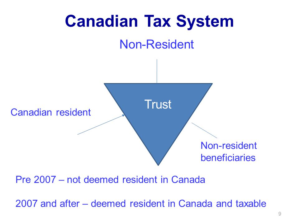 9 Non-resident beneficiaries Non-Resident Trust Canadian resident Canadian Tax System Pre 2007 – not deemed resident in Canada 2007 and after – deemed resident in Canada and taxable