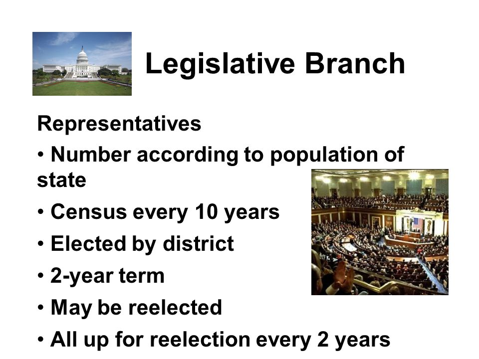 Legislative Branch Representatives Number according to population of state Census every 10 years Elected by district 2-year term May be reelected All up for reelection every 2 years