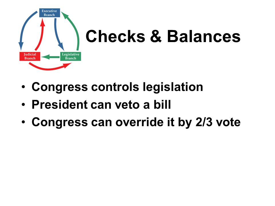 Checks & Balances Congress controls legislation President can veto a bill Congress can override it by 2/3 vote