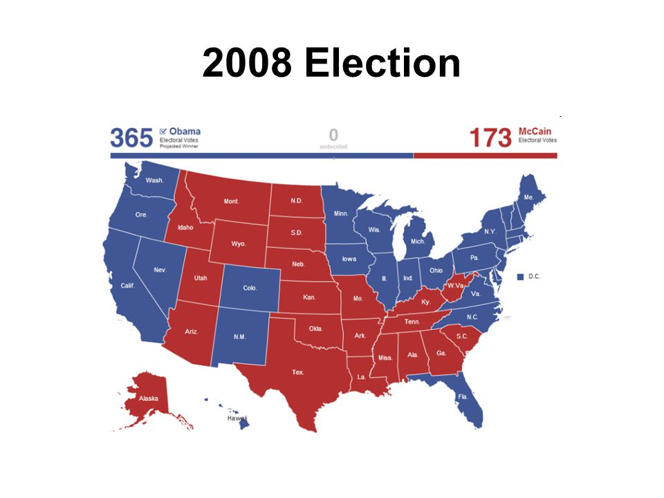 2008 Election
