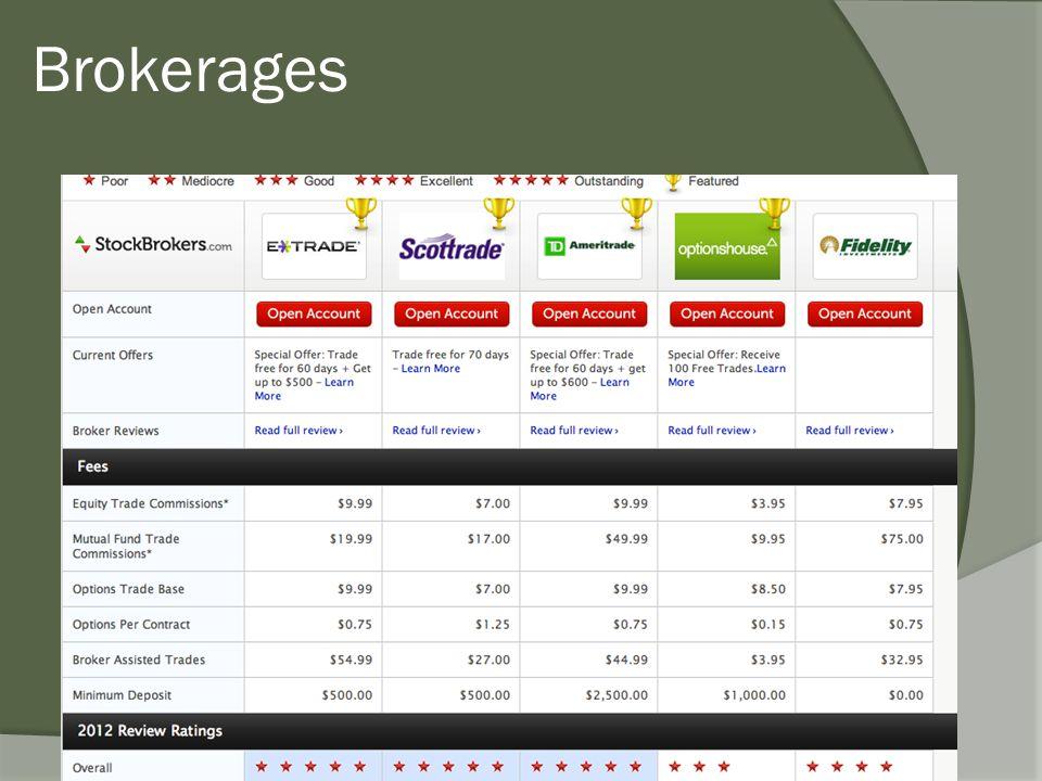 Brokerages