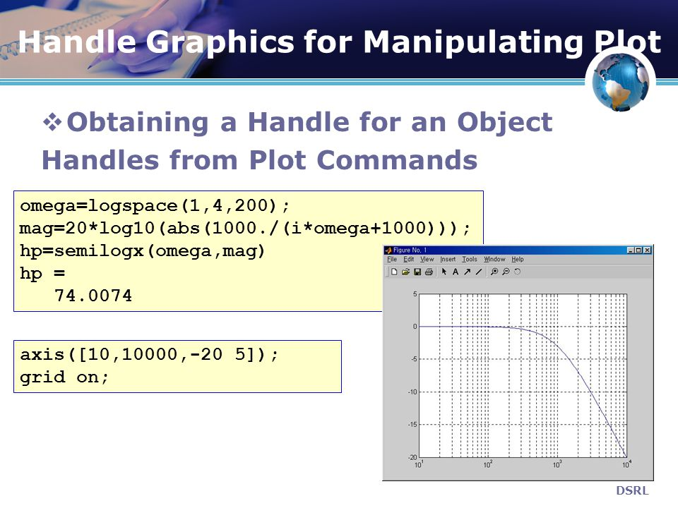 Handle Graphics for Manipulating Plot  Obtaining a Handle for an Object Handles from Plot Commands DSRL omega=logspace(1,4,200); mag=20*log10(abs(100