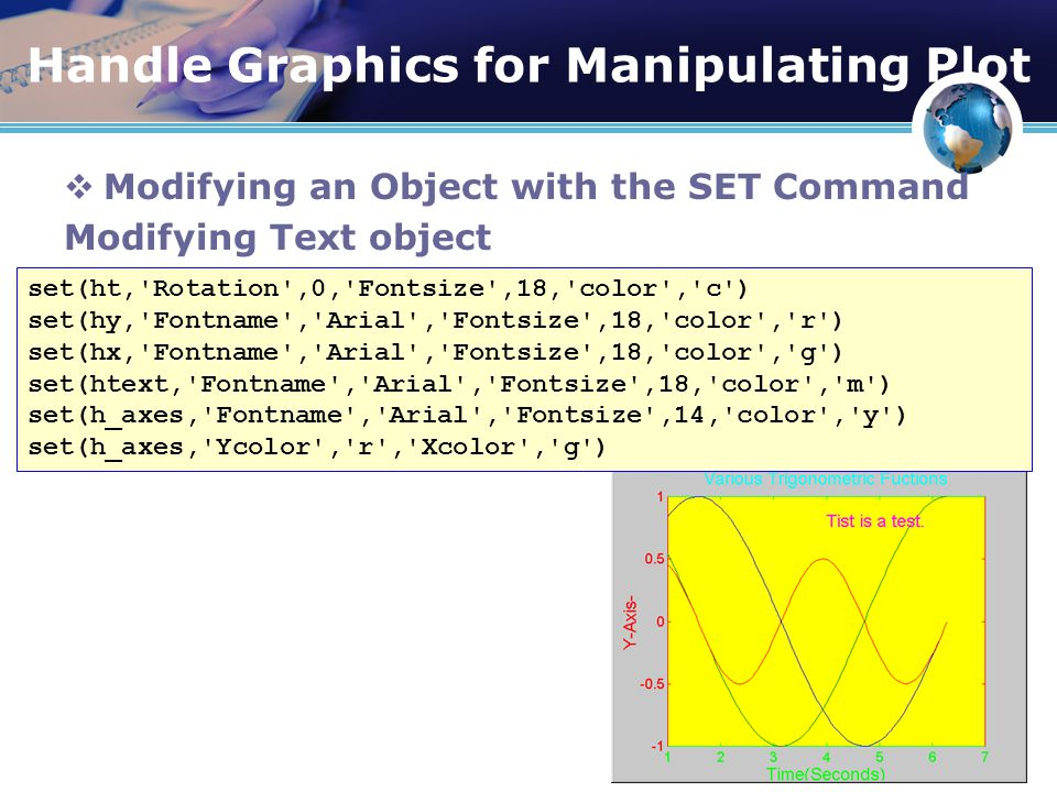 Handle Graphics for Manipulating Plot  Modifying an Object with the SET Command Modifying Text object DSRL set(ht,'Rotation',0,'Fontsize',18,'color',