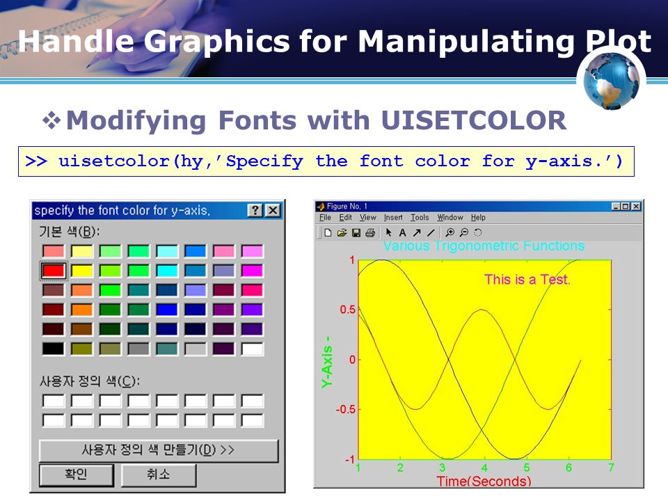 Handle Graphics for Manipulating Plot  Modifying Fonts with UISETCOLOR DSRL >> uisetcolor(hy,'Specify the font color for y-axis.')