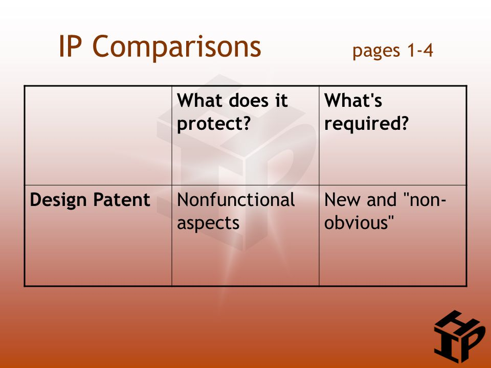 IP Comparisons pages 1-4 What does it protect. What s required.
