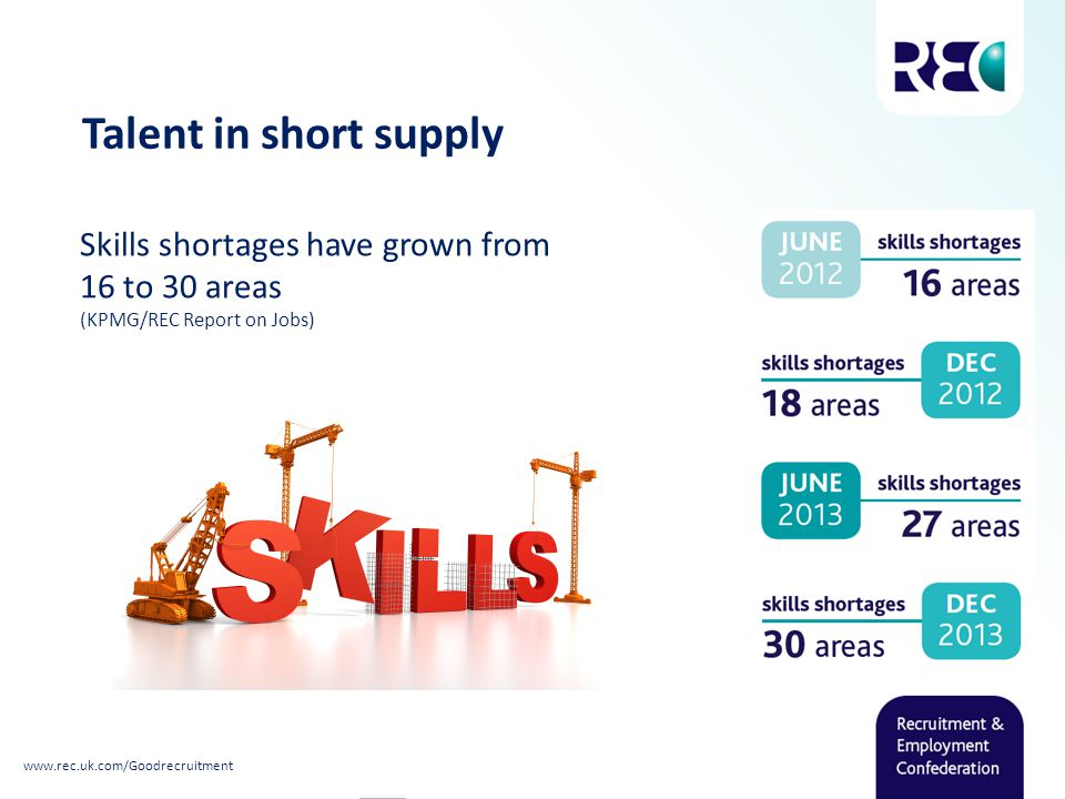 Talent in short supply Skills shortages have grown from 16 to 30 areas (KPMG/REC Report on Jobs) www.rec.uk.com/Goodrecruitment
