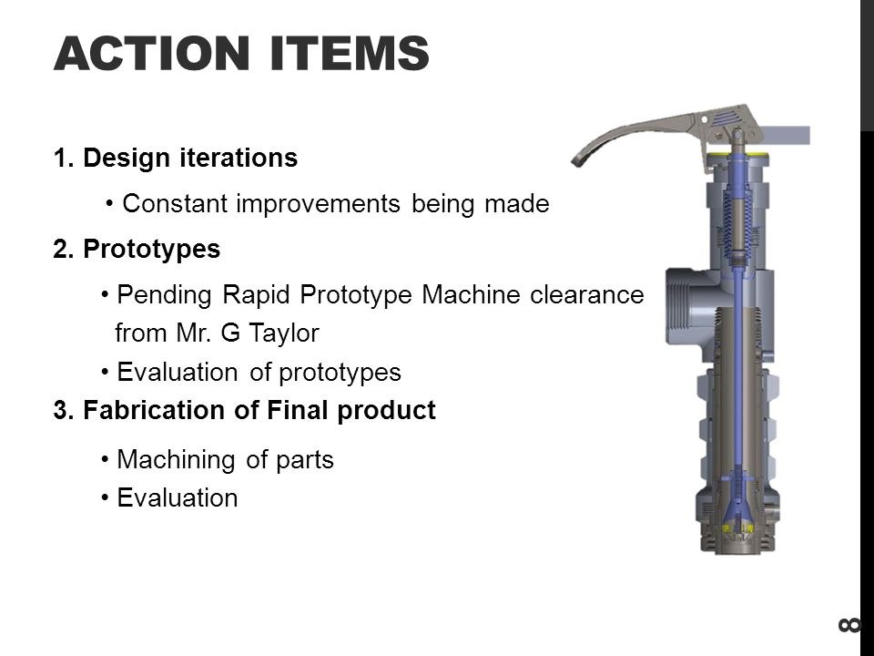 ACTION ITEMS 1.Design iterations Constant improvements being made 2.