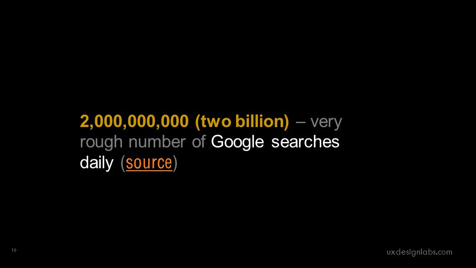 2,000,000,000 (two billion) – very rough number of Google searches daily (source)source 10 uxdesignlabs.com