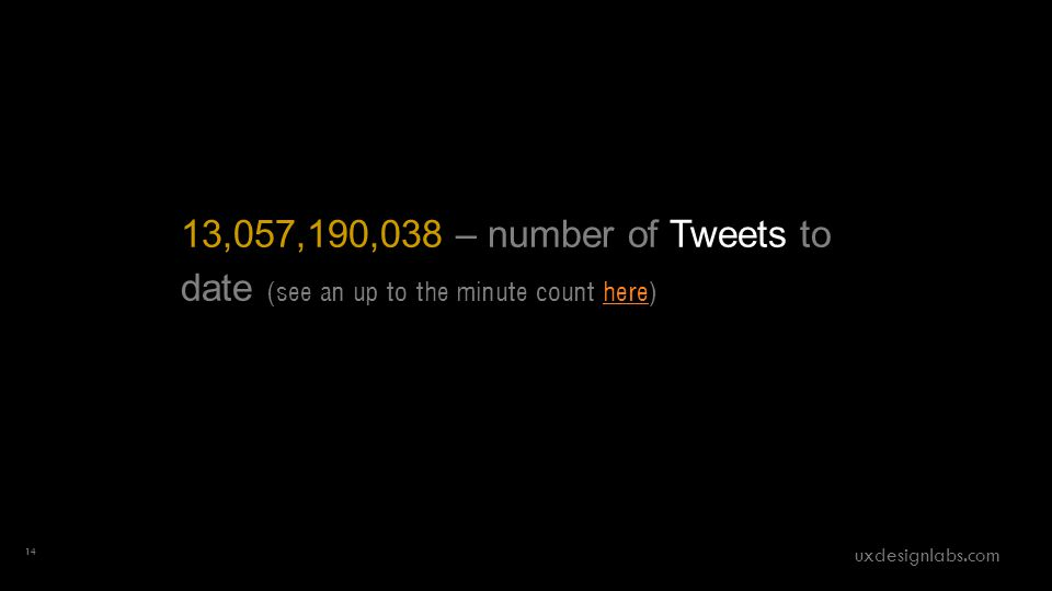 13,057,190,038 – number of Tweets to date (see an up to the minute count here)here 14 uxdesignlabs.com