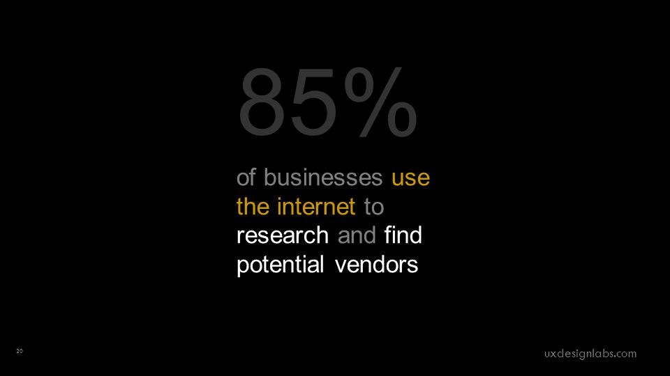 85% of businesses use the internet to research and find potential vendors 20 uxdesignlabs.com