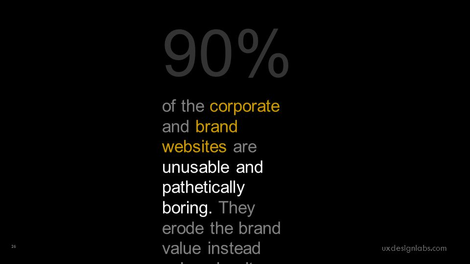 90% of the corporate and brand websites are unusable and pathetically boring.