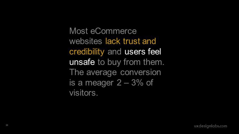 Most eCommerce websites lack trust and credibility and users feel unsafe to buy from them.