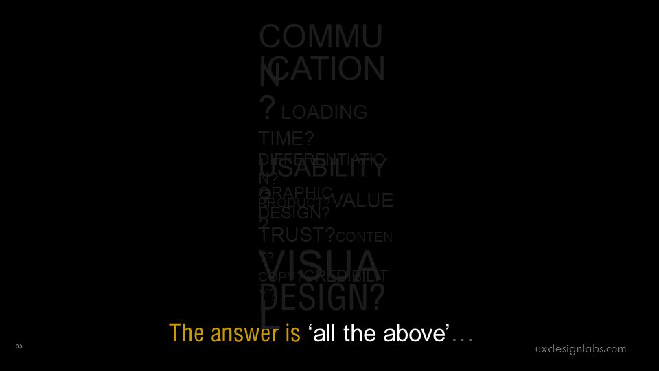 The answer is 'all the above'… ICATION . LOADING TIME.