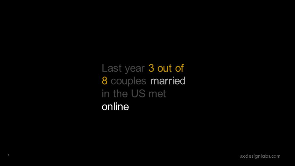 Last year 3 out of 8 couples married in the US met online 5 uxdesignlabs.com