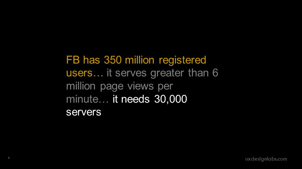 FB has 350 million registered users… it serves greater than 6 million page views per minute… it needs 30,000 servers 6 uxdesignlabs.com