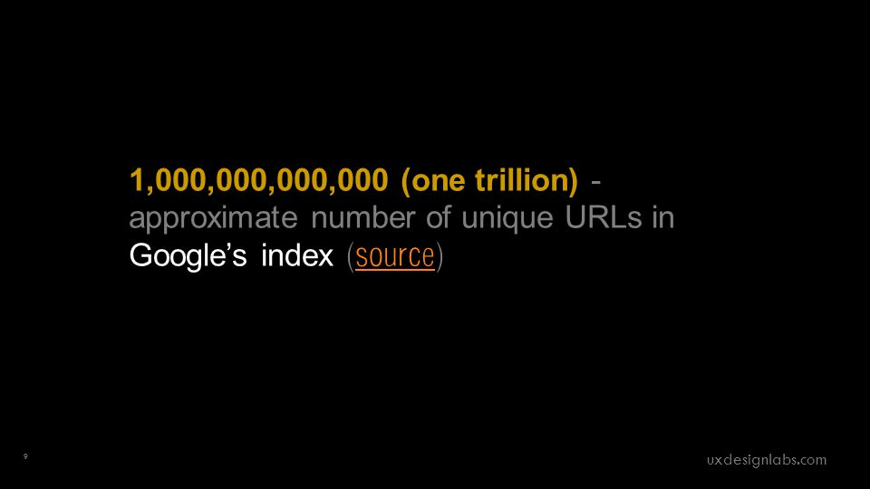 1,000,000,000,000 (one trillion) - approximate number of unique URLs in Google's index (source)source 9 uxdesignlabs.com