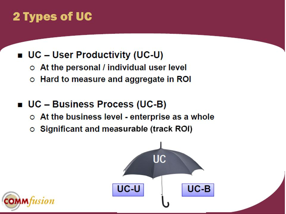 Market Strategy and Analytics Partners, LLC Why of UC: Perceptions of UC Benefits Copyright © 2011 Page 19 Source: CIO Magazine, 2009