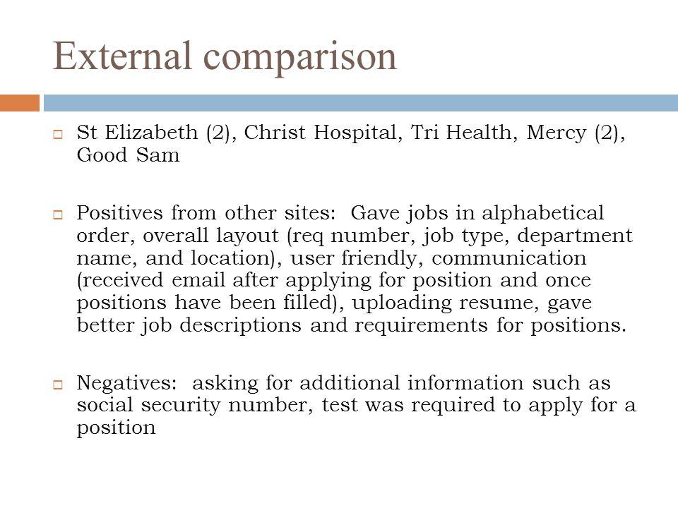 External comparison  St Elizabeth (2), Christ Hospital, Tri Health, Mercy (2), Good Sam  Positives from other sites: Gave jobs in alphabetical order