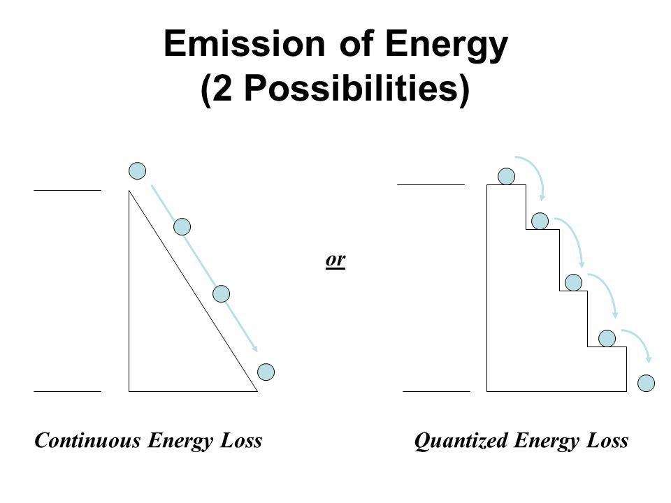 The n  * transition is at even longer wavelengths (low energy transition) but is not as strong as  * transitions.