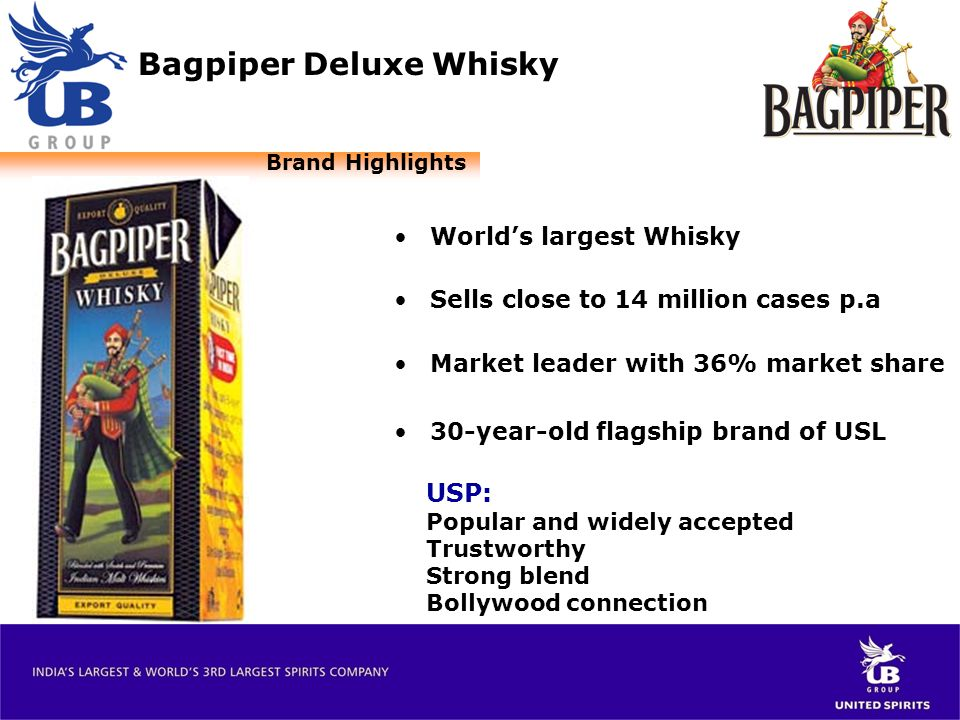 Bagpiper Deluxe Whisky USP: Popular and widely accepted Trustworthy Strong blend Bollywood connection Brand Highlights World's largest Whisky Sells close to 14 million cases p.a Market leader with 36% market share 30-year-old flagship brand of USL