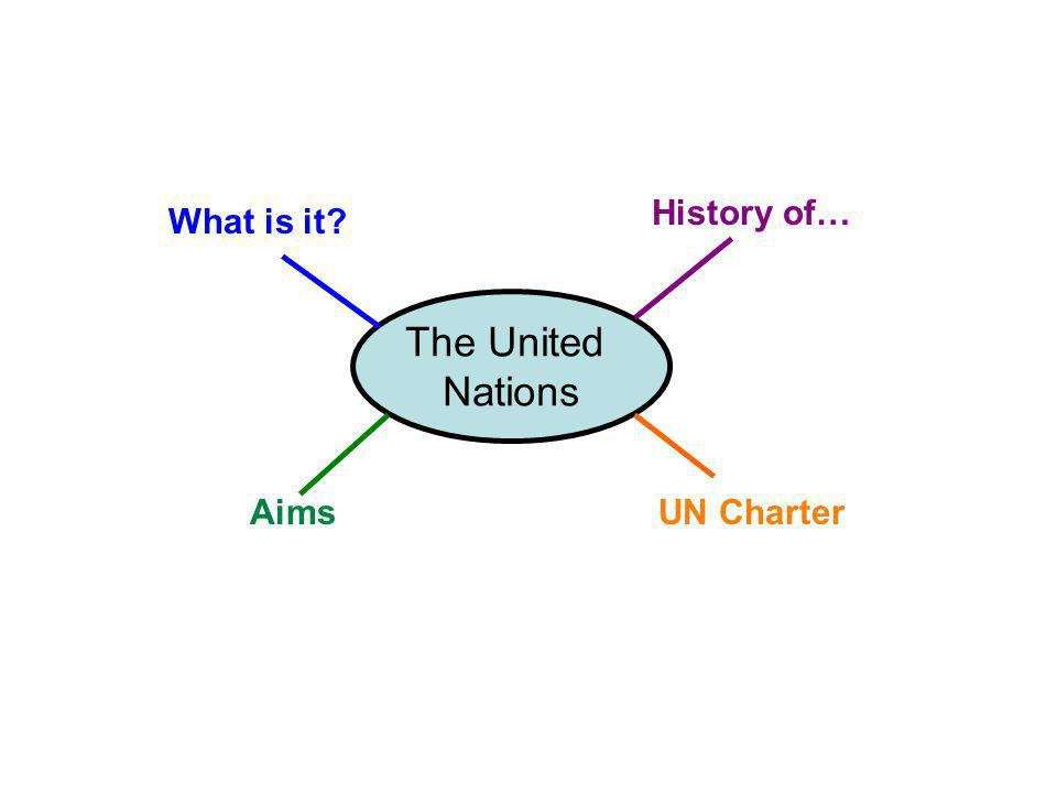 The United Nations Aims What is it History of… UN Charter