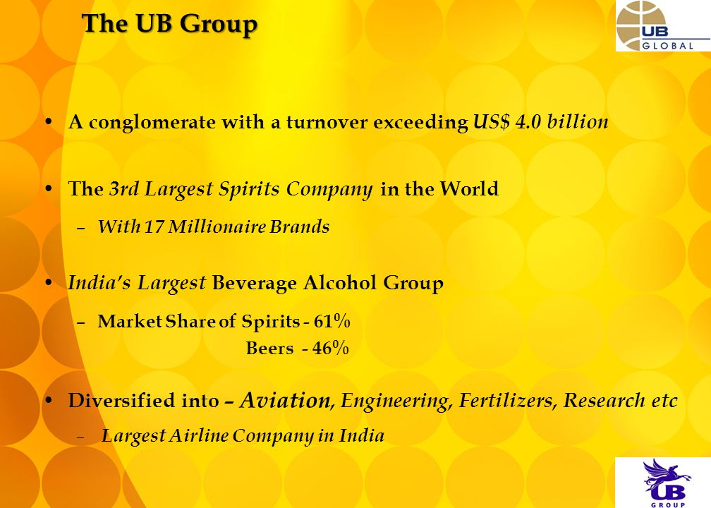 The UB Group A conglomerate with a turnover exceeding US$ 4.0 billion The 3rd Largest Spirits Company in the World – With 17 Millionaire Brands India'