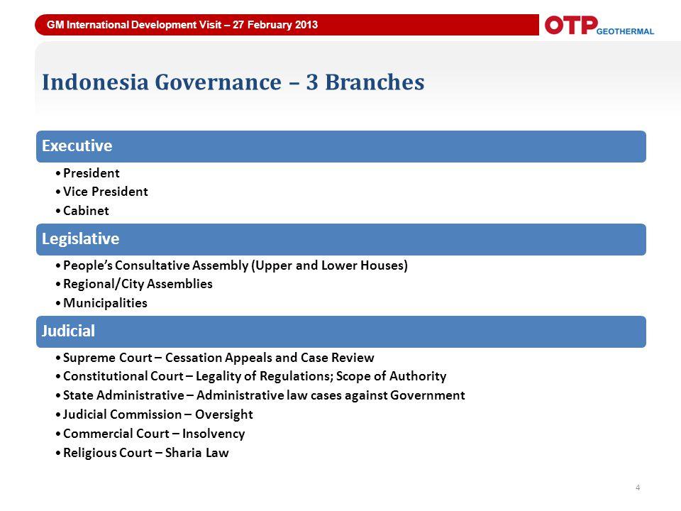 GM International Development Visit – 27 February 2013 5 Indonesian State Philosophy - PANCASILA From the Javanese (Orig.