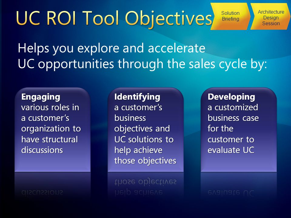 Helps you explore and accelerate UC opportunities through the sales cycle by: Solution Briefing Architecture Design Session