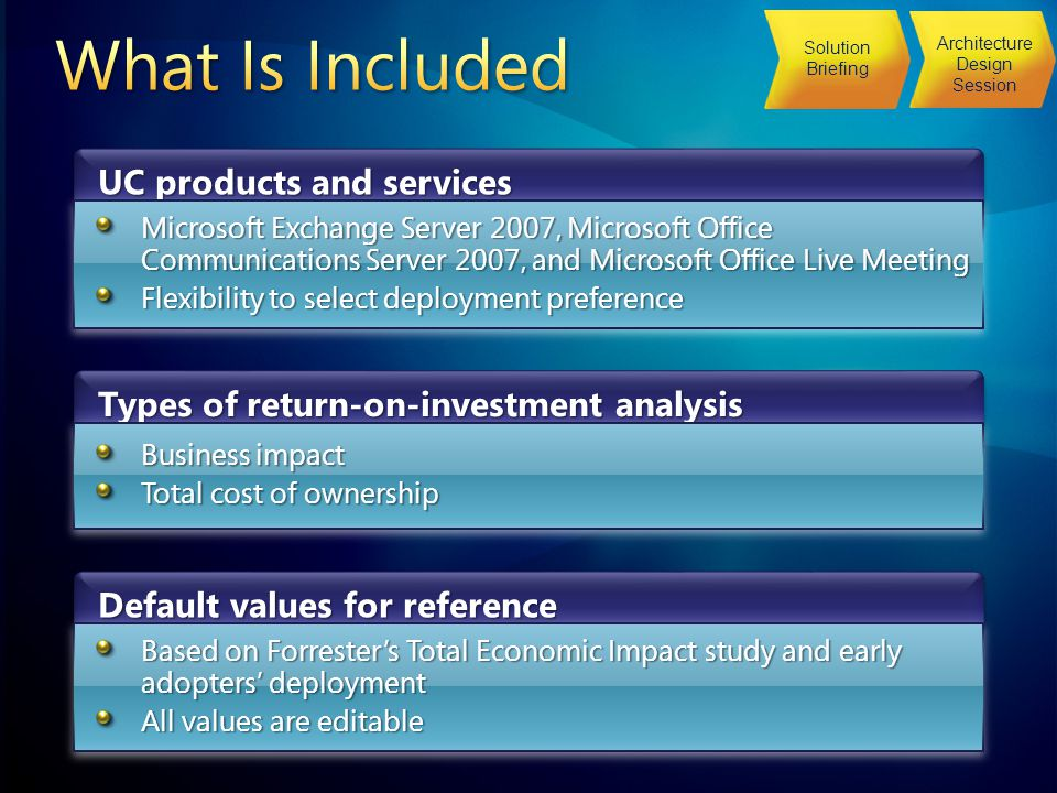 Microsoft Exchange Server 2007, Microsoft Office Communications Server 2007, and Microsoft Office Live Meeting Flexibility to select deployment preference Microsoft Exchange Server 2007, Microsoft Office Communications Server 2007, and Microsoft Office Live Meeting Flexibility to select deployment preference Business impact Total cost of ownership Business impact Total cost of ownership Based on Forrester's Total Economic Impact study and early adopters' deployment All values are editable Based on Forrester's Total Economic Impact study and early adopters' deployment All values are editable Solution Briefing Architecture Design Session