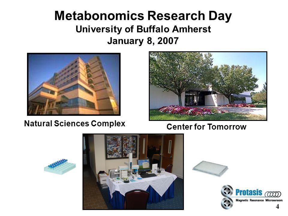 4 Metabonomics Research Day University of Buffalo Amherst January 8, 2007 Natural Sciences Complex Center for Tomorrow