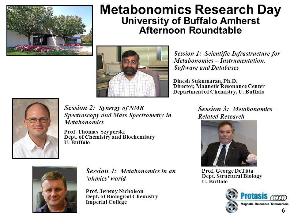 6 Metabonomics Research Day University of Buffalo Amherst Afternoon Roundtable Session 1: Scientific Infrastructure for Metabonomics – Instrumentation, Software and Databases Dinesh Sukumaran, Ph.D.