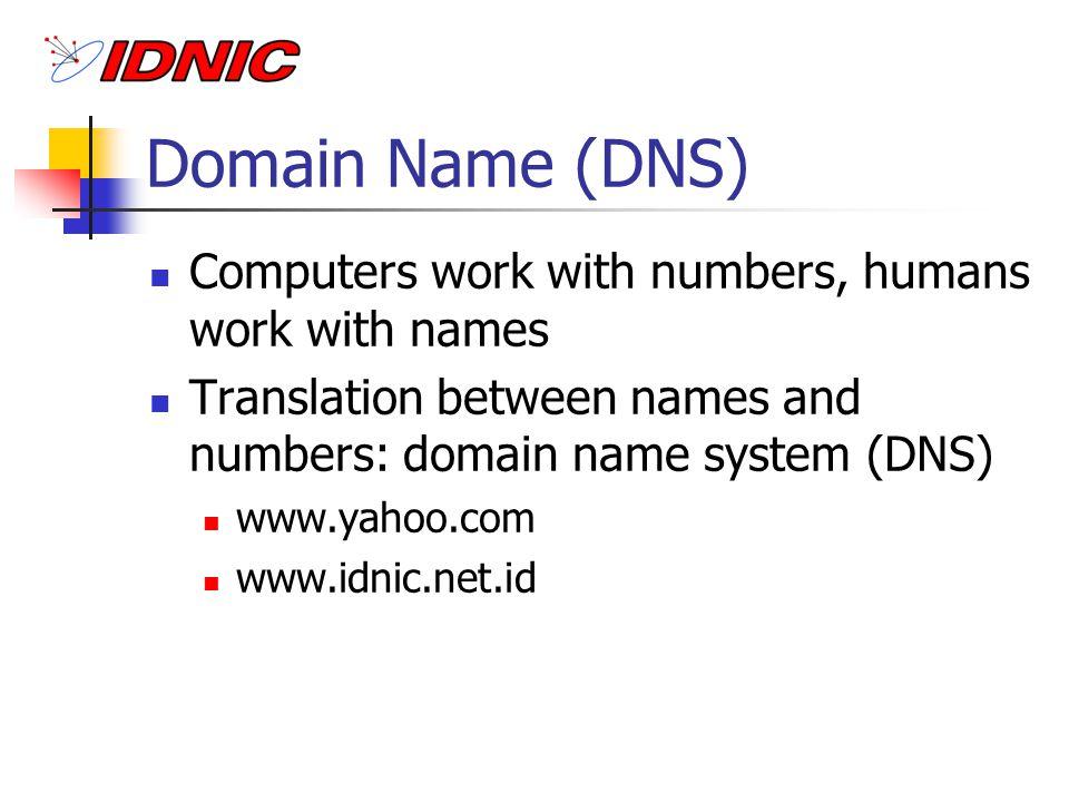 Roles of Domain Name Address Where emails should go web store Identity Company identity (eg.