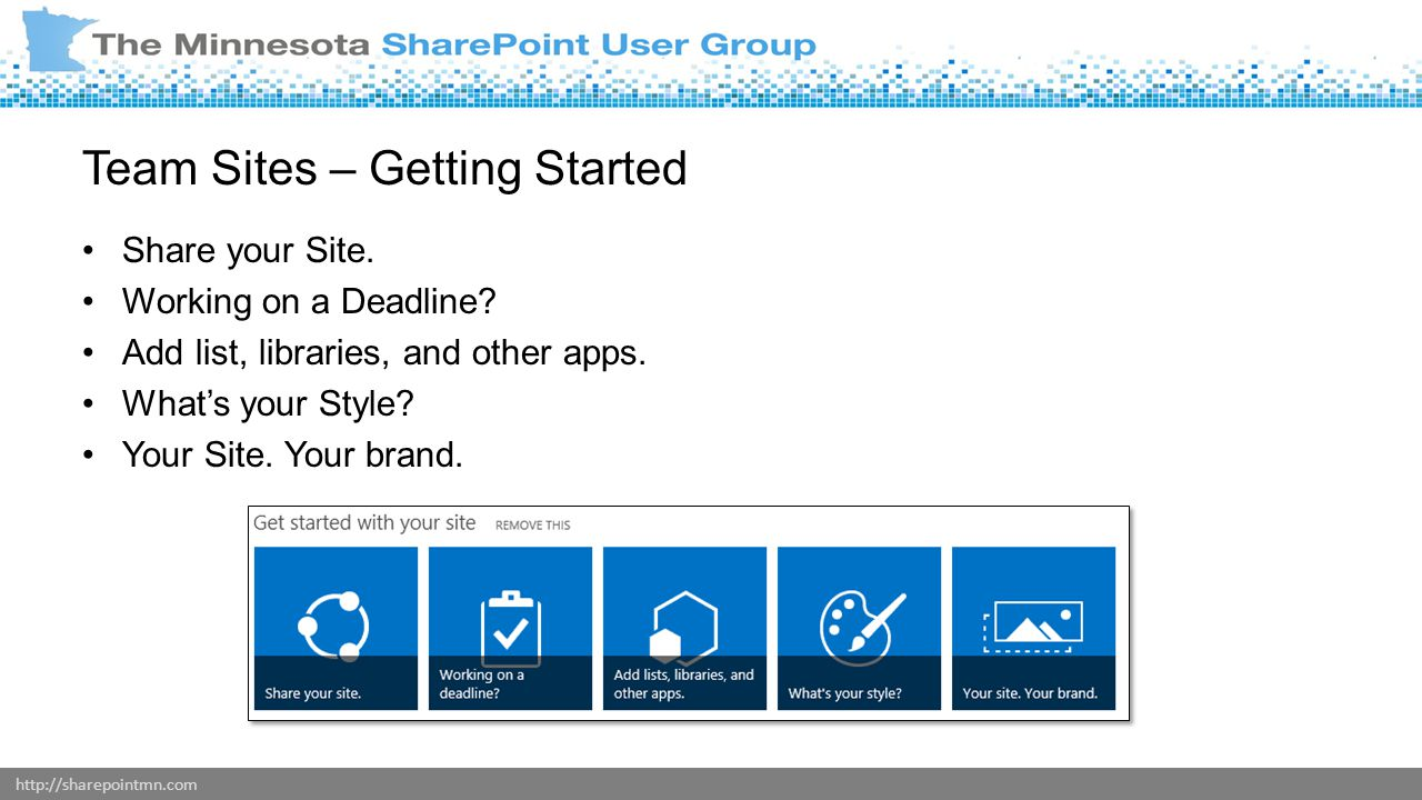 Team Sites – Getting Started Share your Site. Working on a Deadline.